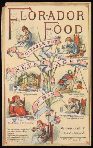 view Advertisement for Florador Food, Florador Food Co., 1888