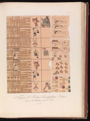 view Volume 2, Plate 36: Aztec hieroglyphic paintings.