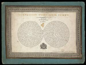 view A silk handkerchief printed with a description of an erotic encounter with the words in the form of breasts. Mixed media, 1802, after E. Parny.