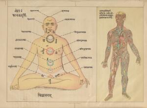 view Two drawings: the easiest method how to practice pranayam