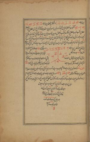 view Folio 41r, Wellcome MS Persian 466.
