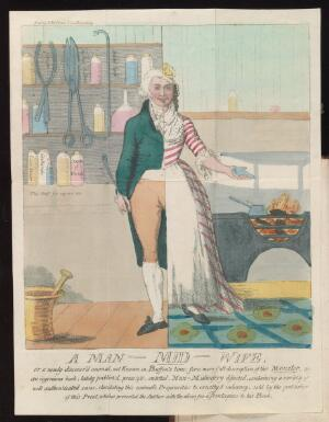 view Man-midwifery dissected...Samuel William Fores, 1795.