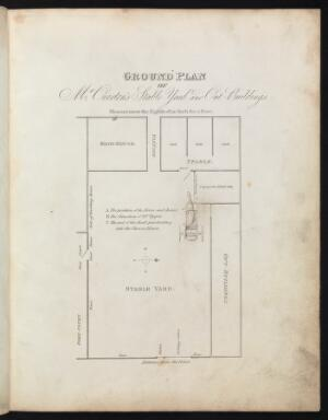 view Ground Plan of Mr Overton's Stable Yard and Out-Buildings.