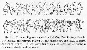 view Peruvian figures modelled on two pottery vessels. Third figure of bottom row only has one foot, other stump covered with a cap