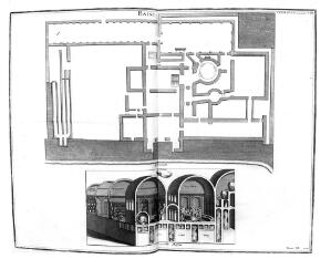view Baths of Diocletian