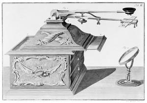 view Gleichen's microscope