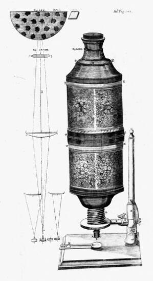 view Modified form of Hooke's microscope.