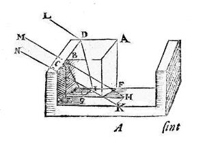 view Diagram: Refraction