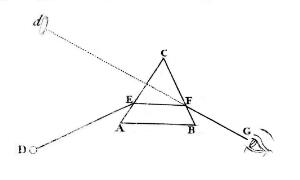 view Refraction of light at a prism.
