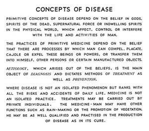 view Exhibition: Primitive Medicine.