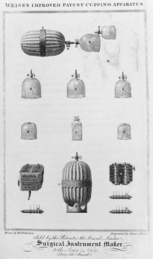 view Weiss's improved patent cupping apparatus.