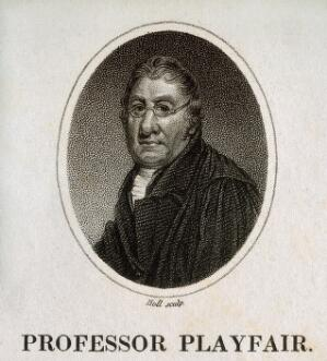 view John Playfair. Stipple engraving by Holl.