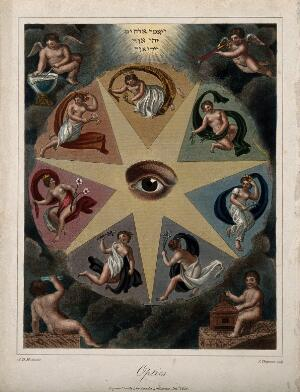 view An eye in a star, the spokes of which divide the spectrum of colours; putti hold a prism, a telescope, a rod refracted in water, and a camera obscura; representing optics. Engraving by J. Chapman, 1820, after A.D. Macquin.