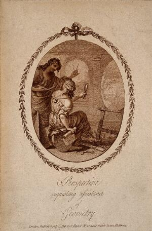 view A female figure at an easel is helped by another with a compass; representing perspective and geometry in art. Coloured stipple engraving, 1786.