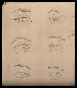view Eyes expressing extreme emotion, from coldness to rage. Drawing, c. 1794.