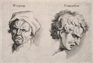 view A weeping face (left) and a face expressing compassion (right). Engraving, c. 1760, after C. Le Brun.
