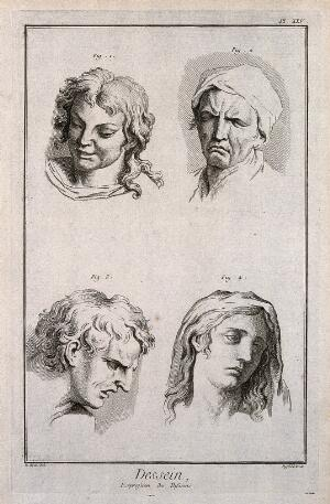 view Four faces (clockwise from top left): laughing, weeping, showing sadness, and compassion. Etching by A.-J. Defehrt after C. Le Brun.