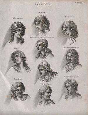 view Ten faces expressing the human passions. Engraving by Barlow after C. Le Brun.