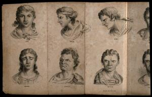 view Six faces expressing the passions: (clockwise from top left) joy, fear, pity, scorn, anger, and grief. Engraving by Silvester, 1807.