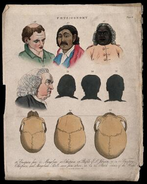 view Four faces: a European, a Mongolian, an Ethiopian, and a profile of Samuel Johnson; three frontal silhouettes; three skulls of the same races seen from above (in the order European, Ethiopian and Mongolian). Coloured engraving by J. Pass, 1824.
