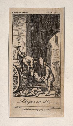 view Victims of the plague in 1665 being lifted on to death carts. Engraving by N. Parr, 1747, after S. Wale.
