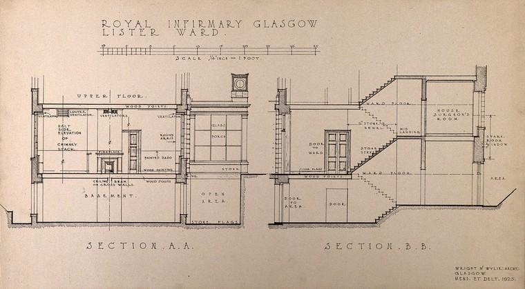 Lister Ward, Royal Infirmary, Glasgow: Upper Floor Plan