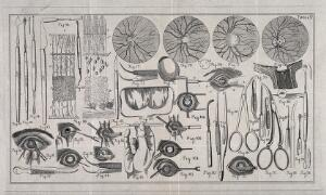 view A sheet showing optical instruments, eye examinations and anatomical diagrams of the eye with a numbered key. Wood engraving.