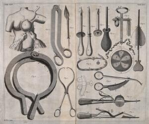 view Forceps invented by Helvetius for the examination and amputation of cancerous breasts. Engraving with etching by R. Parr.