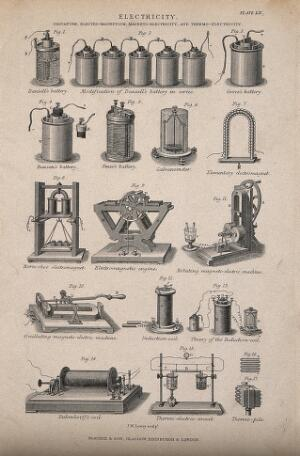 view Electricity: seventeen figures showing apparatus related to galvanism, electro-magnetism, magneto-electricity and thermo-electricity. Engraving by J.W. Lowry, 1825/1840?