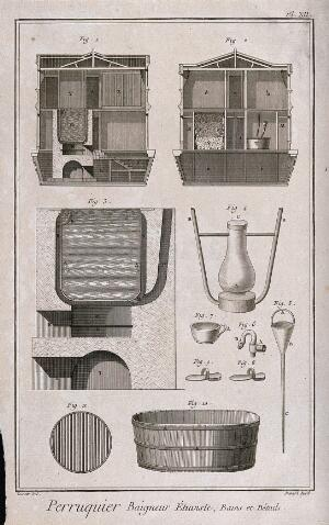 view Floating public bath-house: 2 cross-sections of hull above; cross-section of furnace and various bath apparatus below. Engraving by R. Bénard after J.R. Lucotte, 1762.