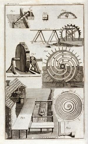 view Nine diagrams of machinery for abstracting water. Engraving.