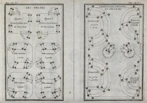 view Dressage instructions for making a horse perform circles, half-circles and pirouttes. Etching by G. Dheulland.