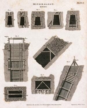 view A mine: cross-sections of a pulley and tunnels in the mine. Etching by W. Lowry.