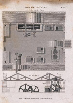 view A labelled plan and a cross-section of an iron forge. Engraving by W. Lowry after J. Farey.