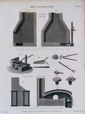 view Cross-sections of a finery and furnace used in the processing of iron. Engraving by Wilson Lowry after J. Farey.