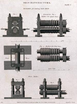 view Cross-sections and elevations of rollers for making bar iron. Engraving by Wilson Lowry after J. Farey the younger.