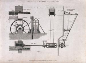 view Machinery designed by Smeaton for extracting coal from the pits. Etching by W. Lowry after J. Farey.