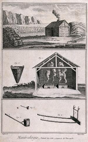 view Elevation and cross-section of Normandie salt works and used instruments. Etching by Bénard after L.J. Goussier.