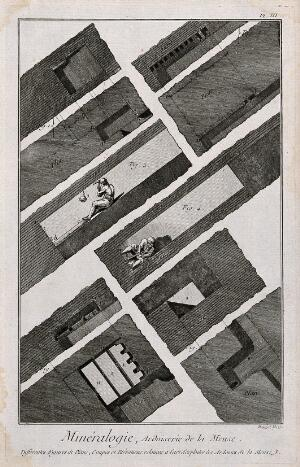 view Plan and sections of a slate quarry. Etching by Bénard.