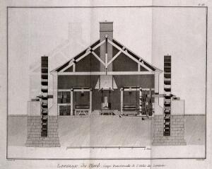 view Rolling-mills used to produce lead sheet: cross-section. Etching by Bénard after L.J. Goussier.
