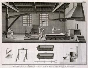 view Process of cooling lead, tables and section of the furnace used. Etching by Bénard after L.J. Goussier.