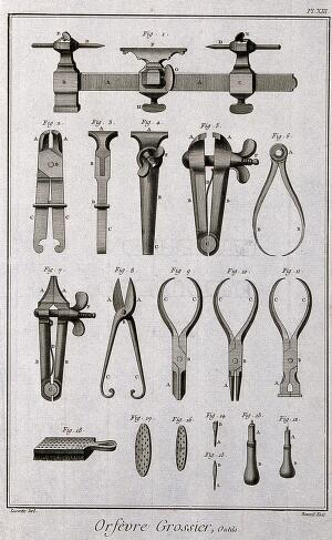 view A selection of vices and pliers. Etching by Bénard after Lucotte.