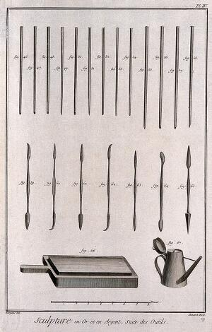 view A selection of boring and carving tools. Etching by Bénard after Bourgeois.
