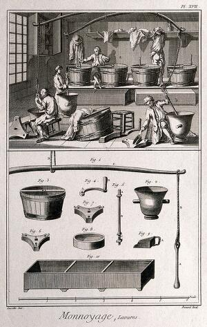 view Coinage: washing. Etching by Bénard after Lucotte.