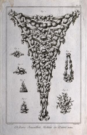 view Diamondworks: a selection of jewel mounts. Etching by Bénard after Lucotte.