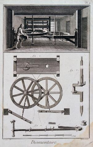 view A diamond cutters' wheel in use (top), and a plan and perspective of the wheel with various components (below). Etching by Defehrt after L.J. Goussier.