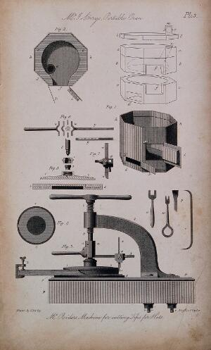 view A portable oven, and a machine for making the tips of hats. Engraving by J. Taylor after C. Varley.