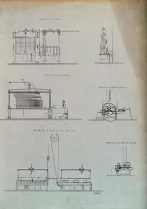view Machinery used in the making of candles. Engraving by F. Appel.