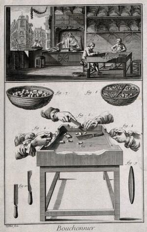 view Cork cutters: interior view and various cutting tools used in the manufacture of corks. Etching by Defehrt.
