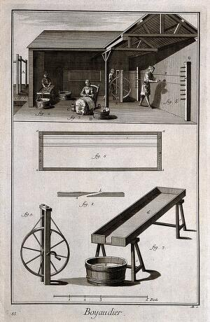 view Catgut makers: various stages in the process of catgut making and instruments used. Etching by Antonio Baratti.